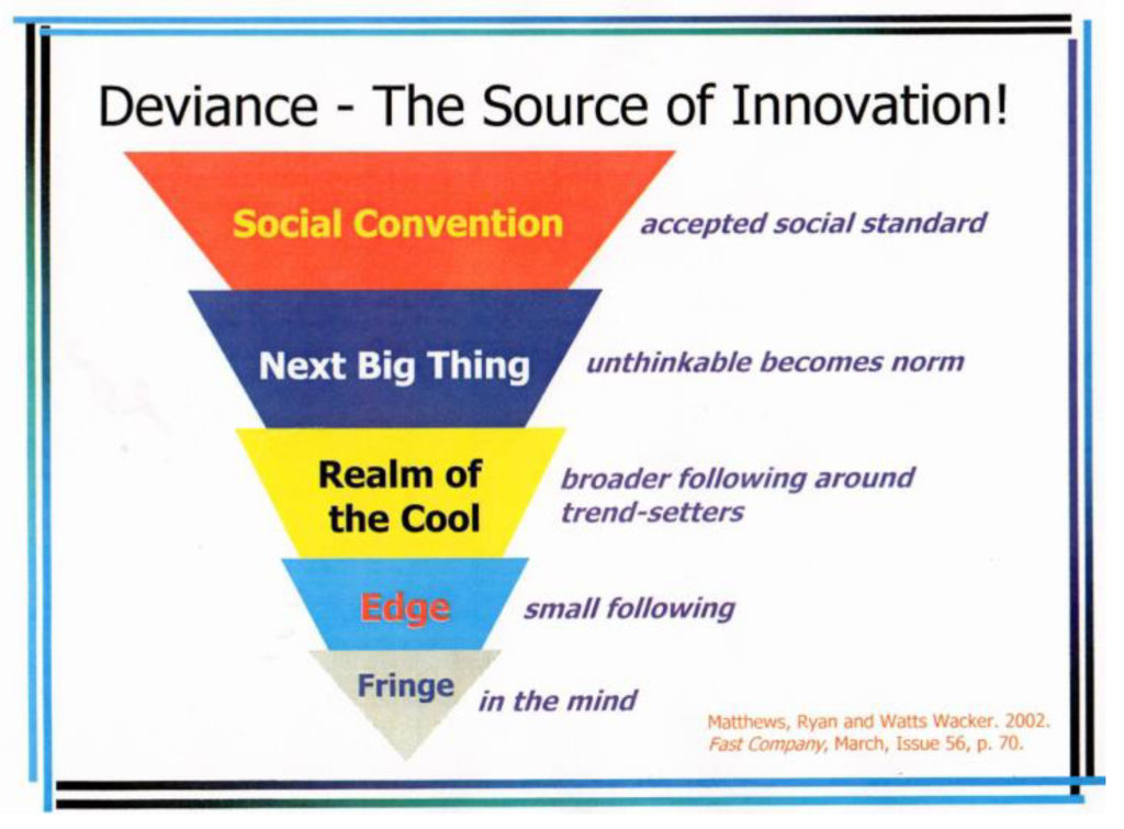 Deviance - The Source Of Innovation