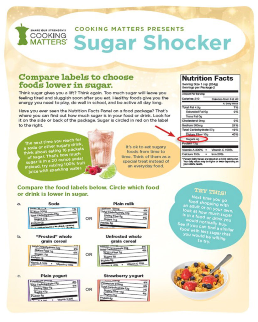 Share Our Strength - Cooking Matters - Cooking Matters Presents - Sugar Shocker Compare labels to choose foods lower in sugar. Think sugar gives you a lift? Think again. Too much sugar will leave you feeling tired and sluggish soon after you eat. Healthy foods give you the energy you need to play, do well in school, and be active all day long. Have you ever seen the Nutrition Facts Panel on a food package? That's where you can find out how much sugar is in your food or drink. Look for it on the side or back of the package. The next time you reach for a soda or other sugary drink, think about eating 16 packets of sugar. That's how much sugar is in a 20 ounce soda! Instead, try mixing 100% fruit juice with sparkling water. It's ok to eat sugary foods from time to time. Think of them as a special treat instead of and everyday food. Try This! Next time you go food shopping with an adult or on your own, look at how much sugar is in a food or drink you would normally buy. See if you can find a similar food with less sugar that you would be willing to try.