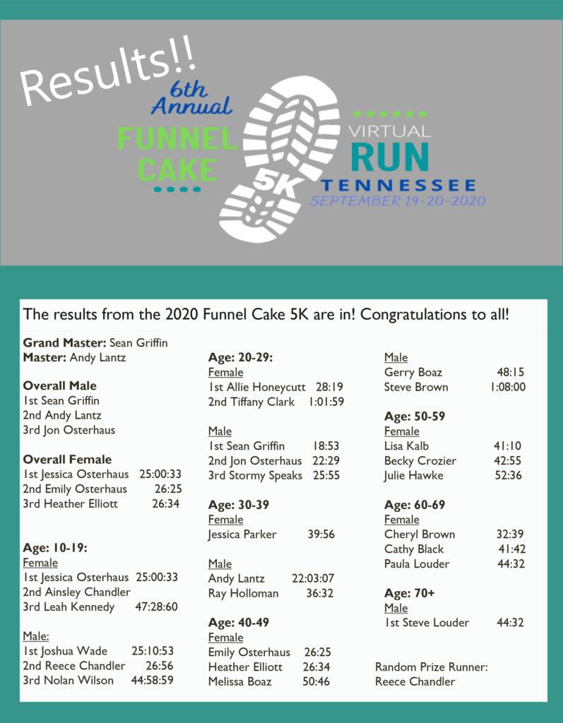 Results 6th Annual Funnel Cake Run